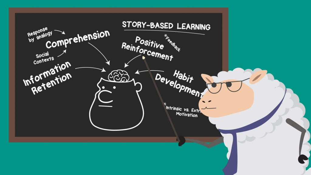 Storytelling Curricula